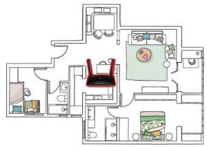 Ubicación perfecta del router en casa